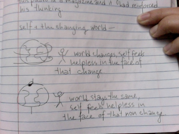 "My example of a journal brainstorm: ""Draw the relationship between the self and the changing world."""