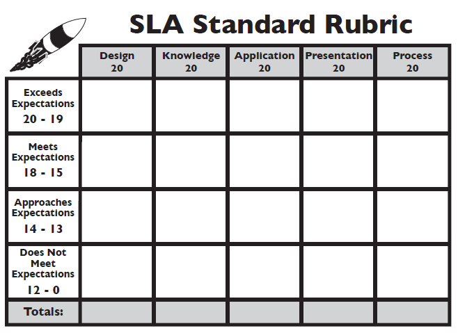 rubrics across disciplines at sla class notes